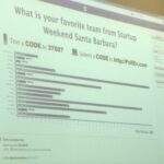 Santa Barbara Startup Weekend - Voting for Crowd Favorite